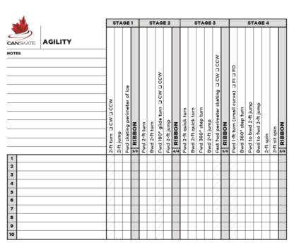 A picture of the CanSkate progress sheets.